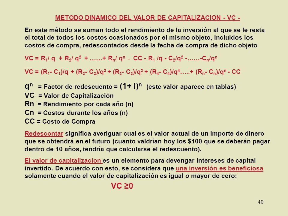 40 METODO DINAMICO DEL VALOR DE CAPITALIZACION - VC - En este método se suman todo el rendimiento de la inversión al que se le resta el total de todos