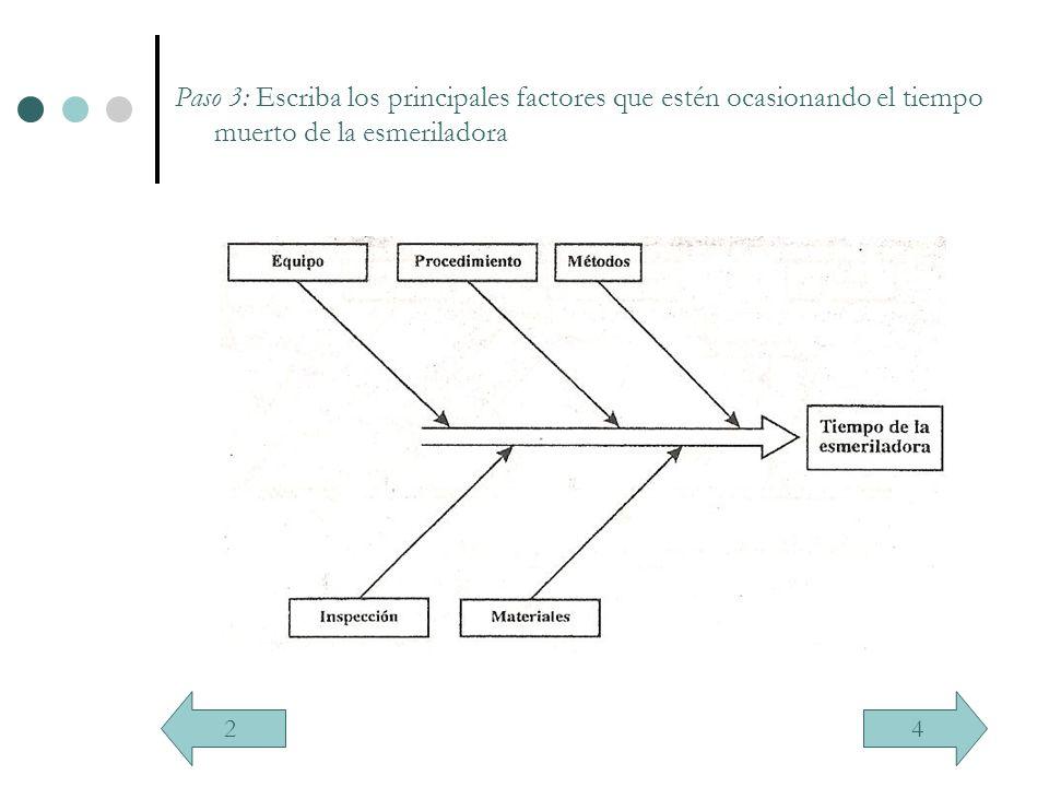 Paso 3: Escriba los principales factores que estén ocasionando el tiempo muerto de la esmeriladora 42