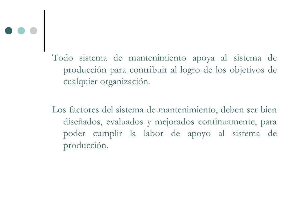 Todo sistema de mantenimiento apoya al sistema de producción para contribuir al logro de los objetivos de cualquier organización. Los factores del sis