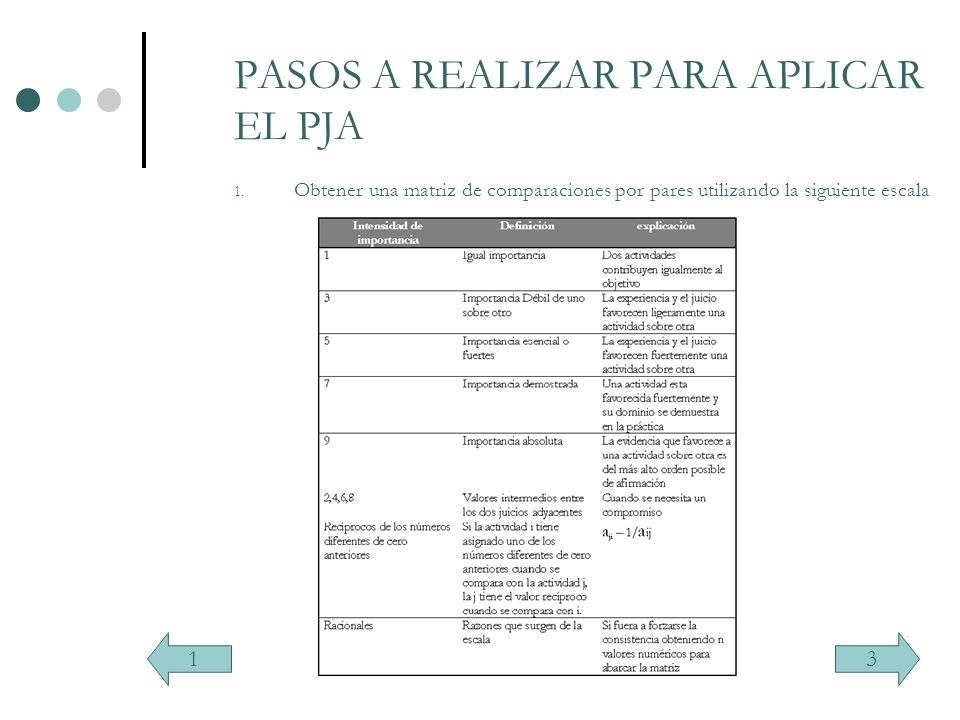 PASOS A REALIZAR PARA APLICAR EL PJA 1. Obtener una matriz de comparaciones por pares utilizando la siguiente escala 31