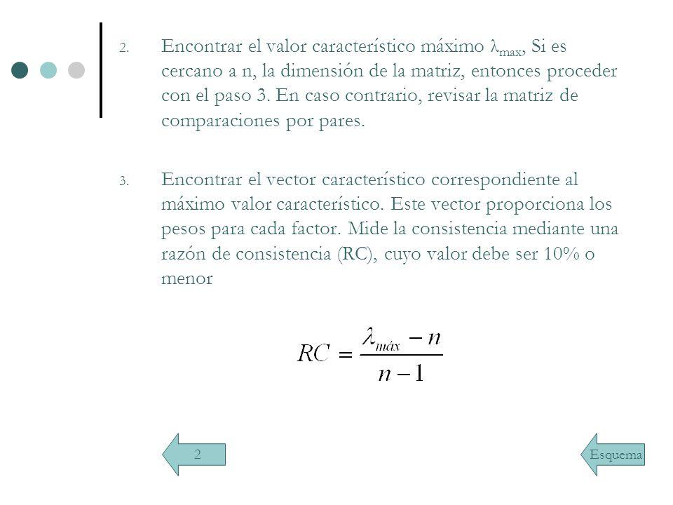 2. Encontrar el valor característico máximo λ max, Si es cercano a n, la dimensión de la matriz, entonces proceder con el paso 3. En caso contrario, r