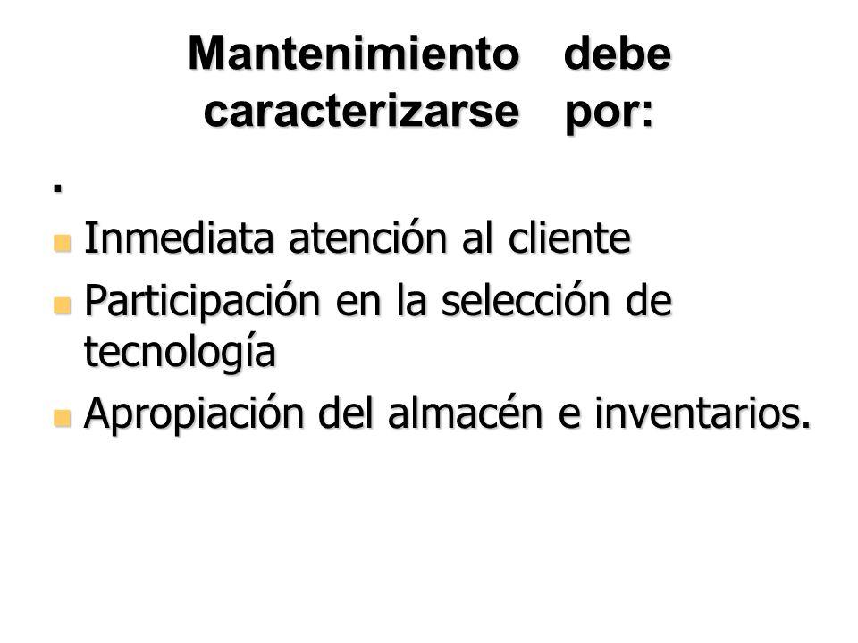 …Mantenimiento debe caracterizarse por: Mayor Sentido de Pertenencia Mayor Sentido de Pertenencia Mantenimiento como gestión Mantenimiento como gestión Análisis de Puntos débiles Análisis de Puntos débiles Efectividad de contratación y adquis.