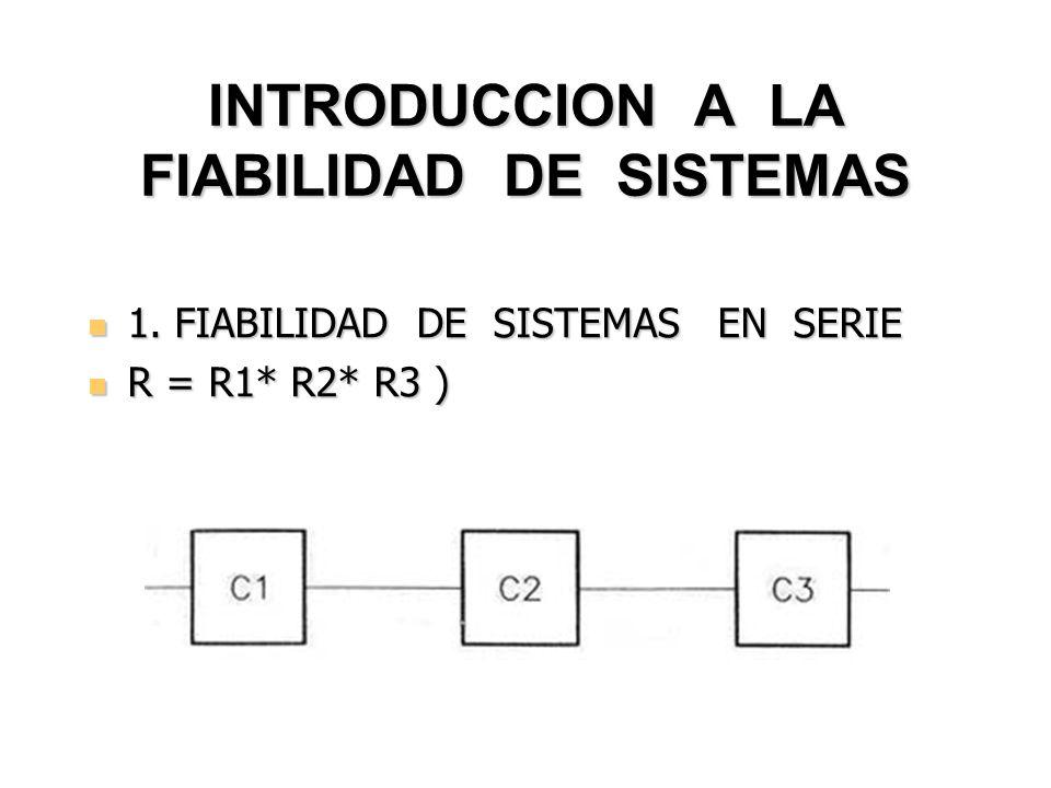 Sistemas en Paralelo Sistemas en Paralelo Sistemas en Paralelo