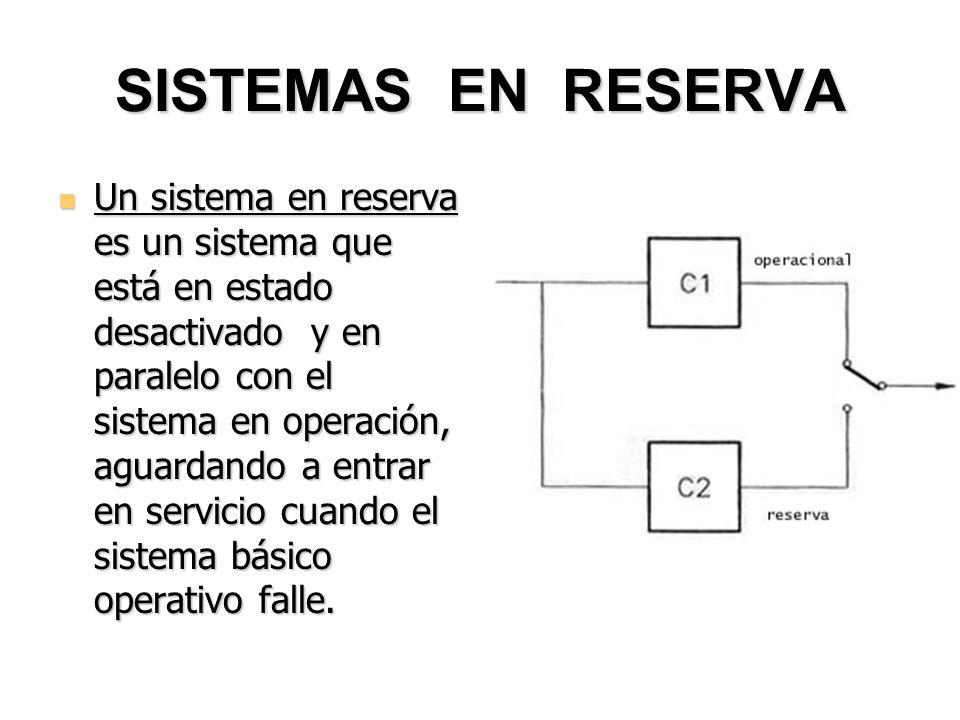 . FIABILIDAD EN SISTEMAS ELECTRONICOS