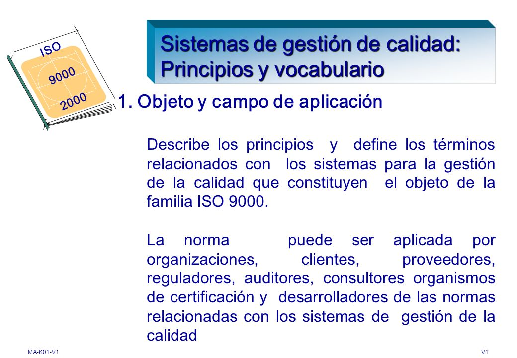 MA-K01-V1V1 Estado actual de la familia ISO 9000 Normas fundamentales 9000 9000 9001 9004 19011 Otras normas ISO 9000 10012 Canceladas o transferidas