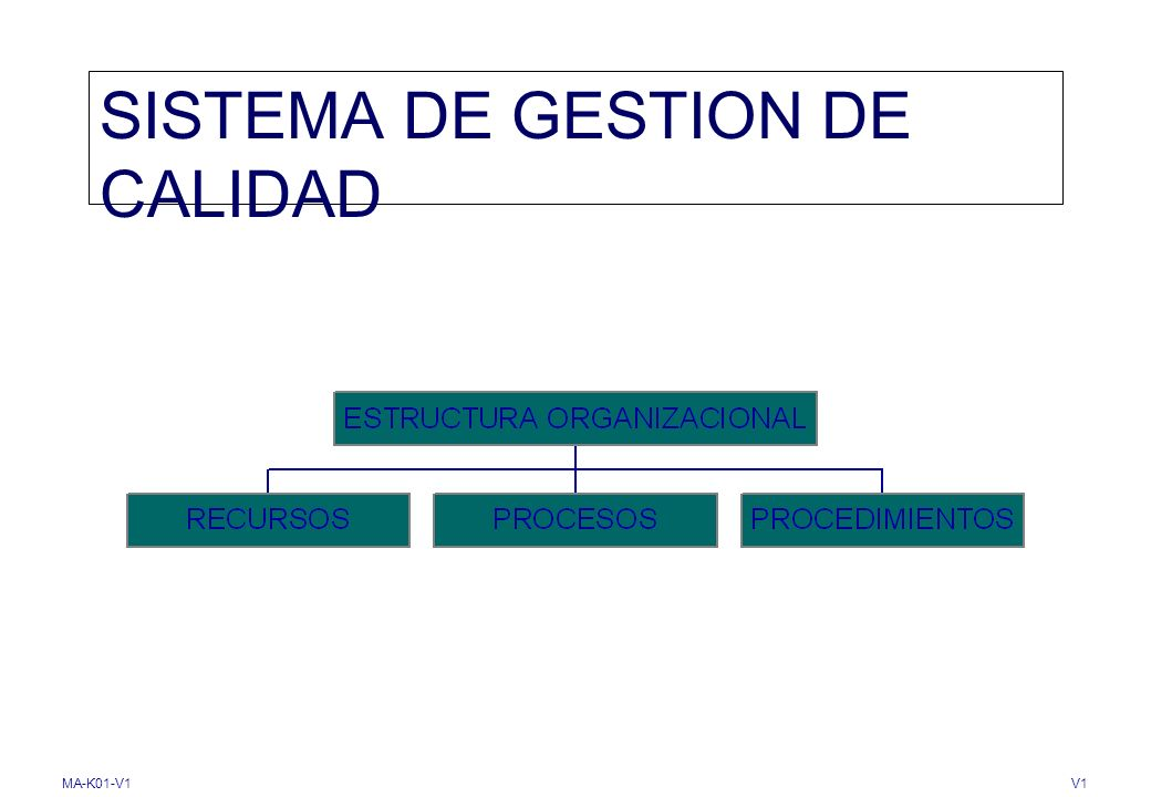 MA-K01-V1V1 SISTEMA DE GESTION DE CALIDAD