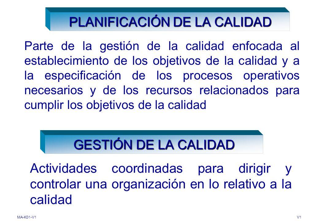 MA-K01-V1V1 MEJORA DE LA CALIDAD Parte de la gestión de la calidad orientada a aumentar la capacidad para cumplir con los requisitos MEJORA CONTINUA A