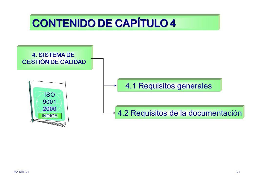 MA-K01-V1V1 ENFOQUE HACIA LOS PROCESOS Proceso NTC-ISO 9000. Numeral 3.4.1. Conjunto de actividades mutuamente relacionadas o que interactúan, las cua