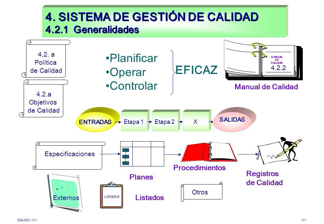 MA-K01-V1V1 4. SISTEMA DE GESTIÓN DE CALIDAD 4.2 Requisitos de la documentación 4.2 REQUISITOS DE LA DOCUMENTACION ISO 9001 2000 4.2.2. Manual de Cali