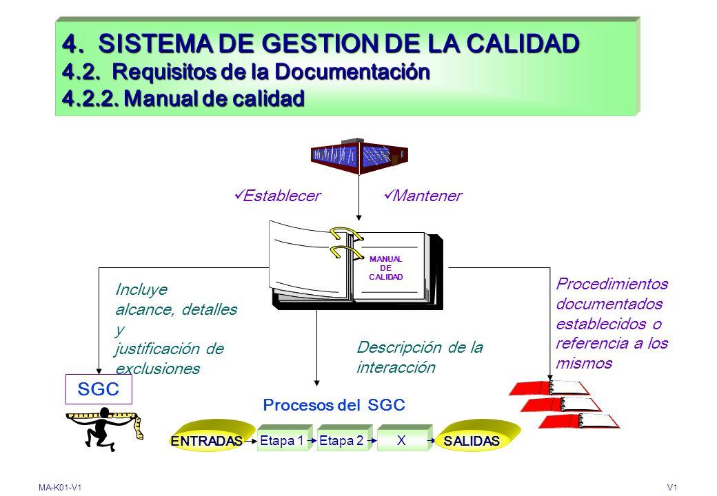 MA-K01-V1V1 4. SISTEMA DE GESTIÓN DE CALIDAD 4.2.1 Generalidades Procedimientos 4.2. a Política de Calidad 4.2.a Objetivos de Calidad Registros de Cal