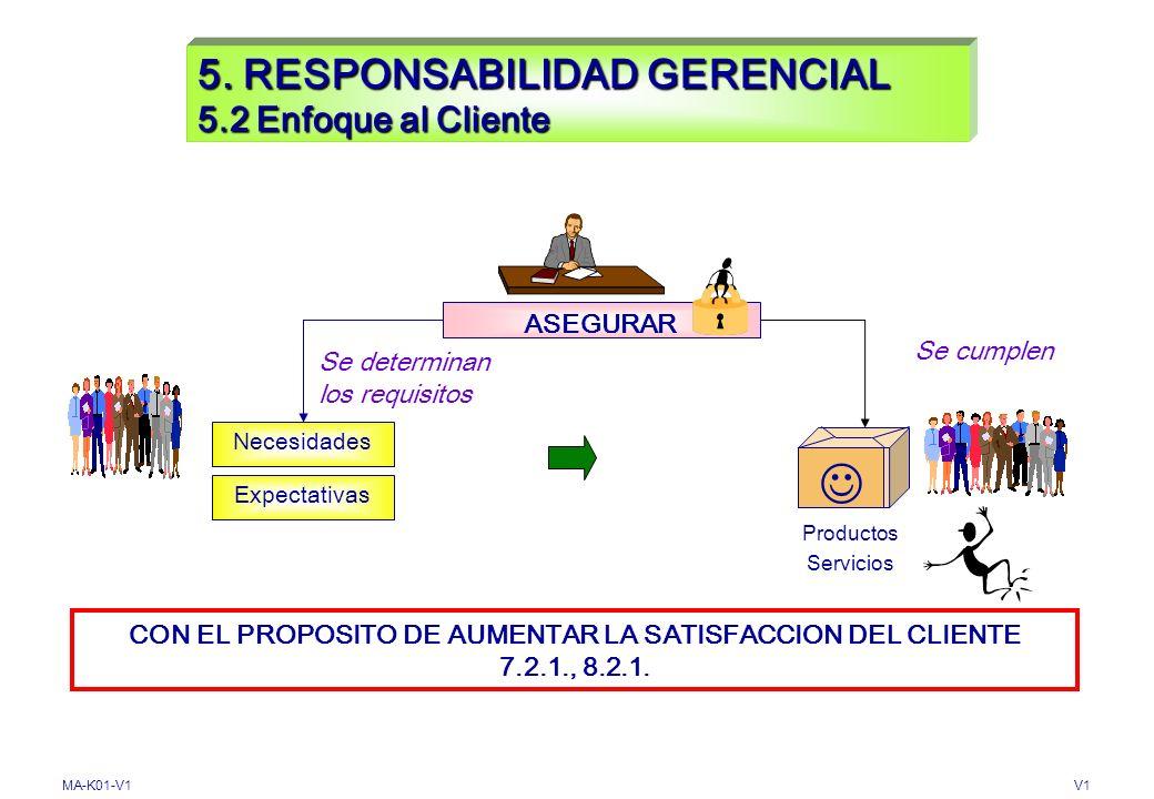 MA-K01-V1V1 5. RESPONSABILIDAD GERENCIAL 5.1 Compromiso de la Dirección Desarrollo, Implementación del SGC, así como la mejora continua de su eficacia