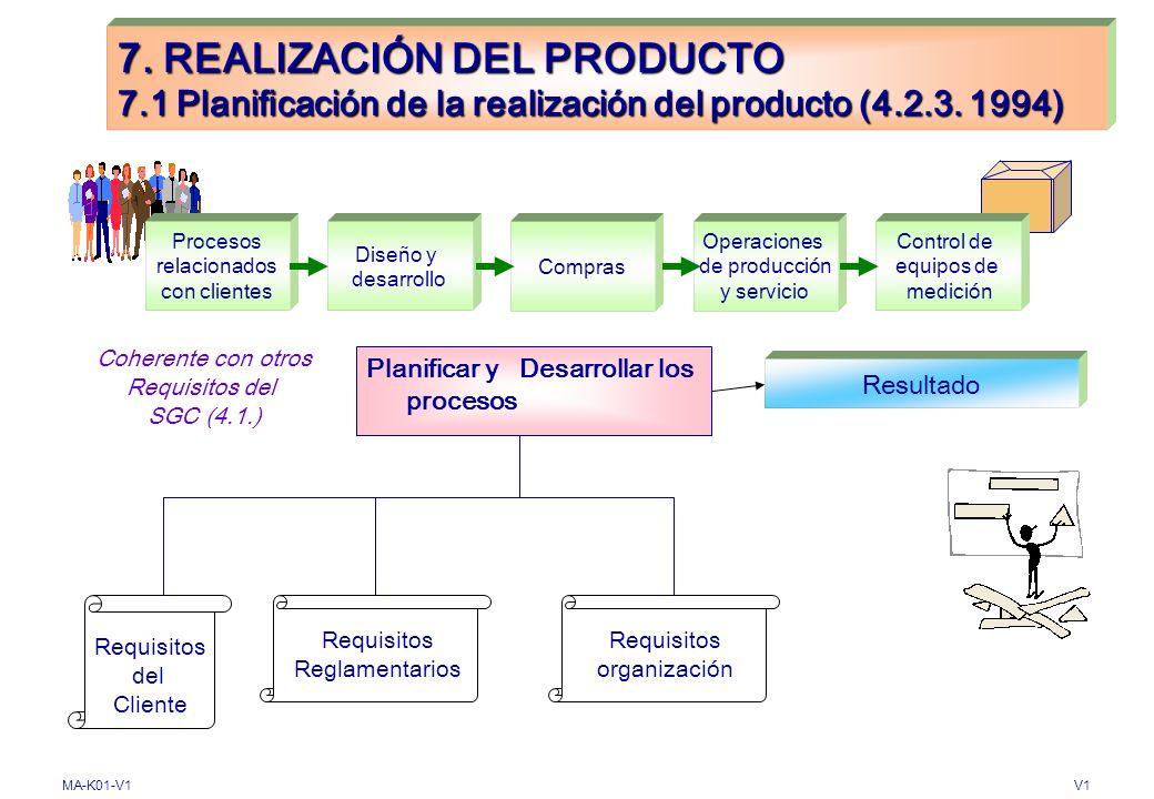 MA-K01-V1V1 6. GESTIÓN DE LOS RECURSOS 6.4 Ambiente de trabajo (4.9.b:1994) Producto Determinar Gestionar CONDICIONES EN QUE SE DESARROLLA EL TRABAJO