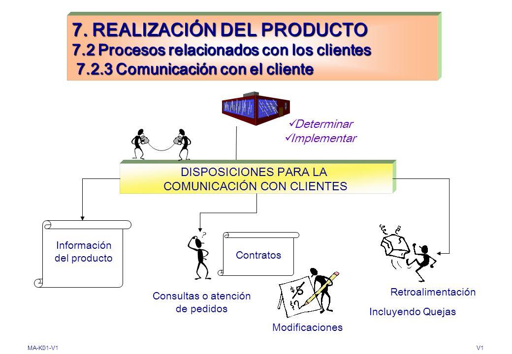 MA-K01-V1V1 7. REALIZACIÓN DEL PRODUCTO 7.2 Procesos relacionados con los clientes 7.2.2 Revisión de los requisitos relacionados con el producto Revis