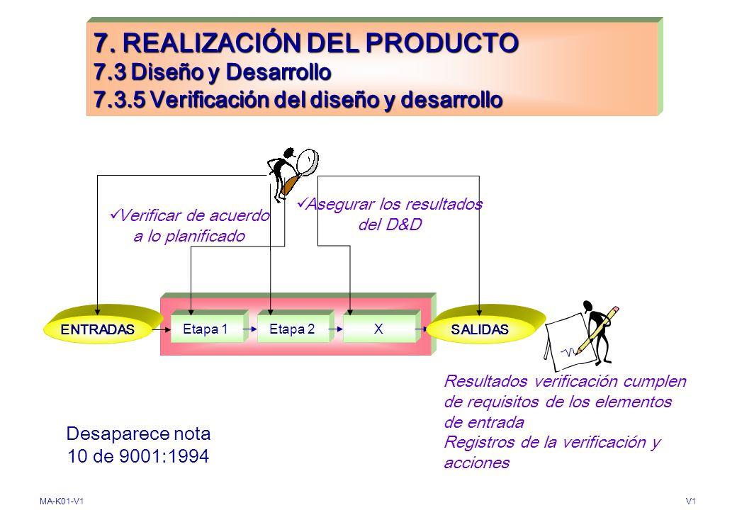 MA-K01-V1V1 7. REALIZACIÓN DEL PRODUCTO 7.3 Diseño y Desarrollo 7.3.4 Revisión del diseño y desarrollo Evaluar capacidad de cumplir requisitos Identif