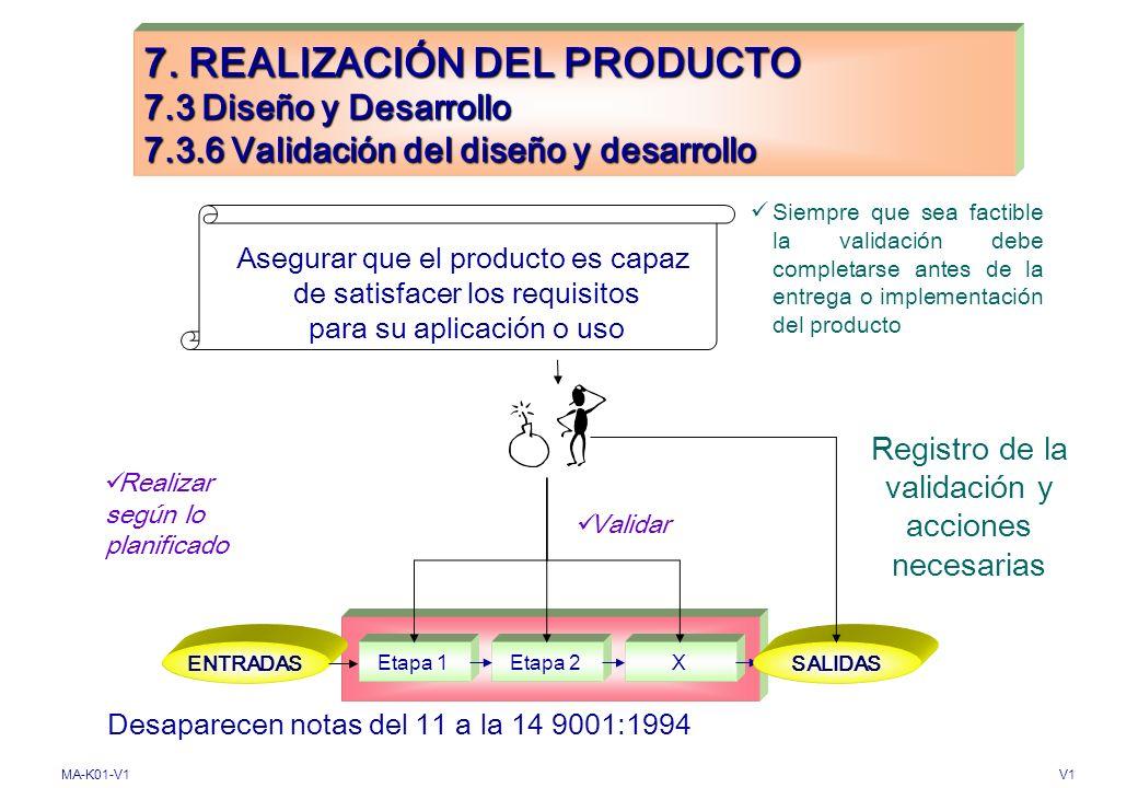 MA-K01-V1V1 7. REALIZACIÓN DEL PRODUCTO 7.3 Diseño y Desarrollo 7.3.5 Verificación del diseño y desarrollo Resultados verificación cumplen de requisit