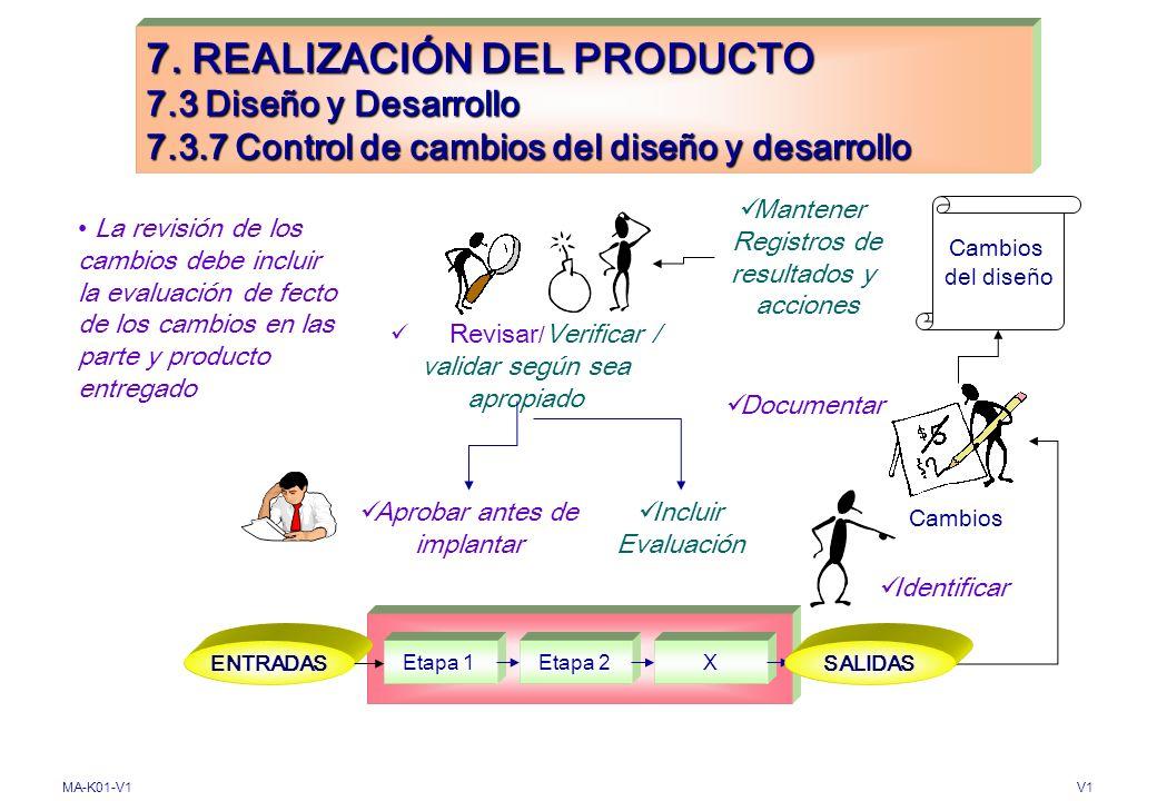 MA-K01-V1V1 7. REALIZACIÓN DEL PRODUCTO 7.3 Diseño y Desarrollo 7.3.6 Validación del diseño y desarrollo Realizar según lo planificado Siempre que sea
