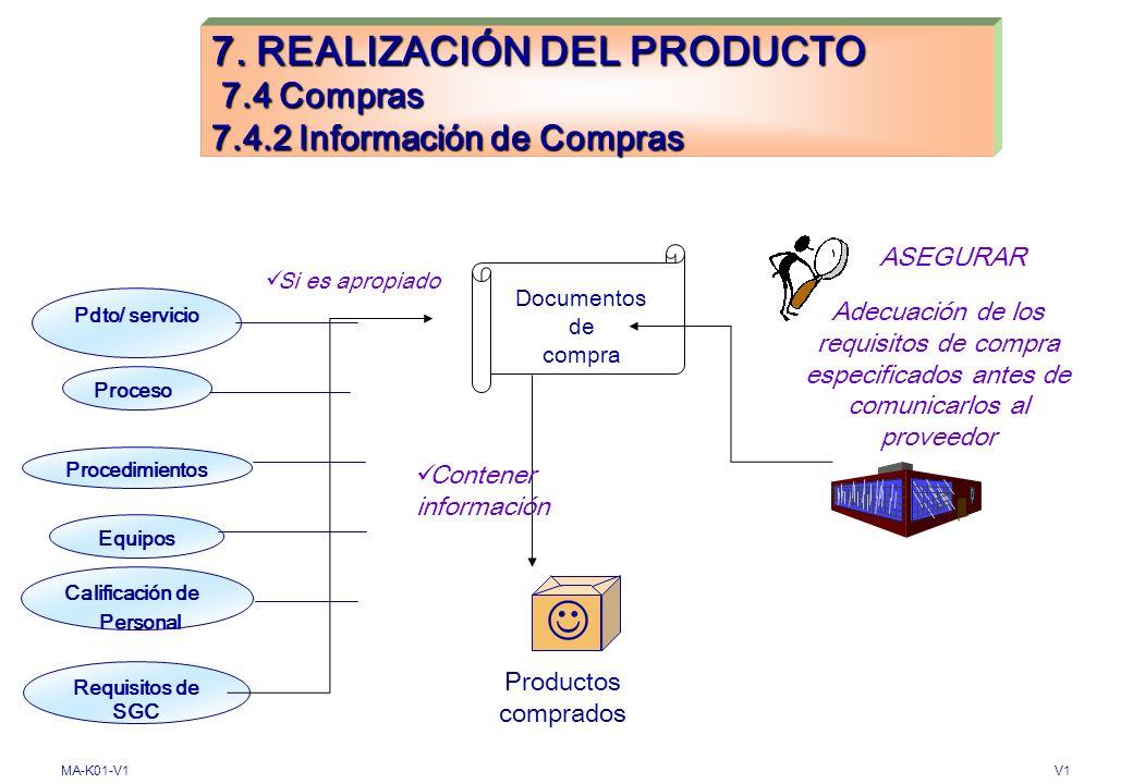 MA-K01-V1V1 7. REALIZACIÓN DEL PRODUCTO 7.4 Compras 7.4.1Proceso de Compras Asegurar Producto adquirido cumple los requisitos 123 Tipo de control Alca