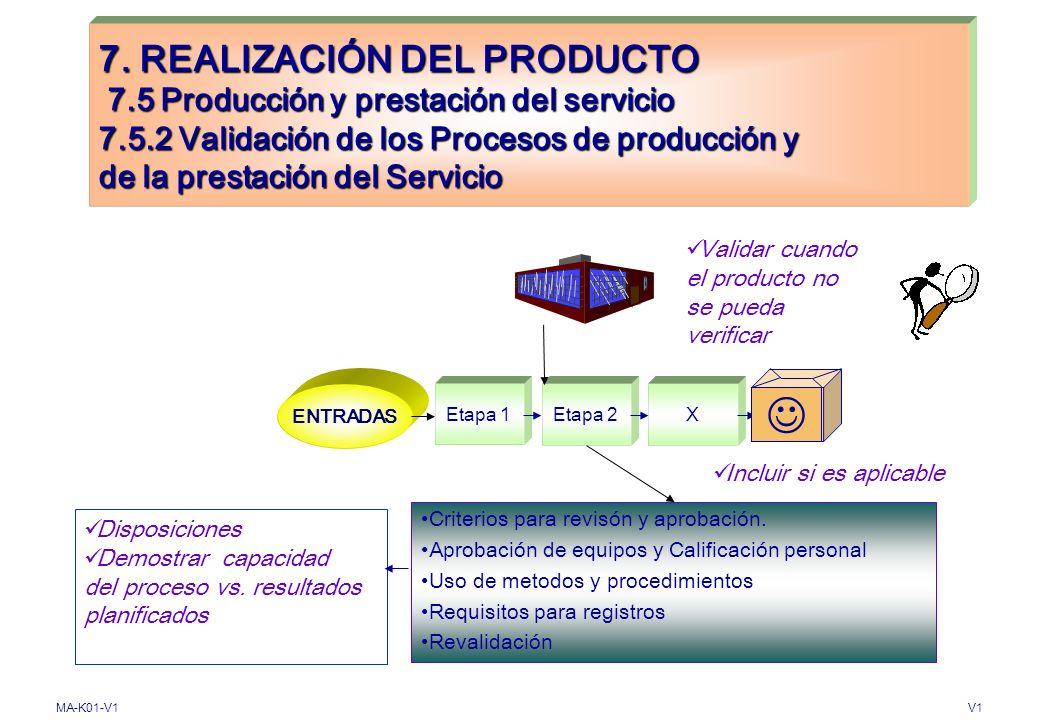MA-K01-V1V1 7. REALIZACIÓN DEL PRODUCTO 7.4 Compras 7.4.3 Verificación de los productos comprados En la Instalación del Proveedor Si Información de co