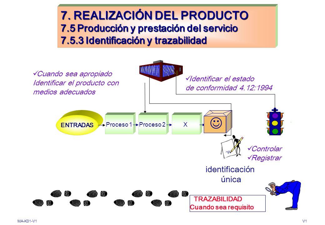 MA-K01-V1V1 7. REALIZACIÓN DEL PRODUCTO 7.5 Producción y prestación del servicio 7.5.2 Validación de los Procesos de producción y de la prestación del