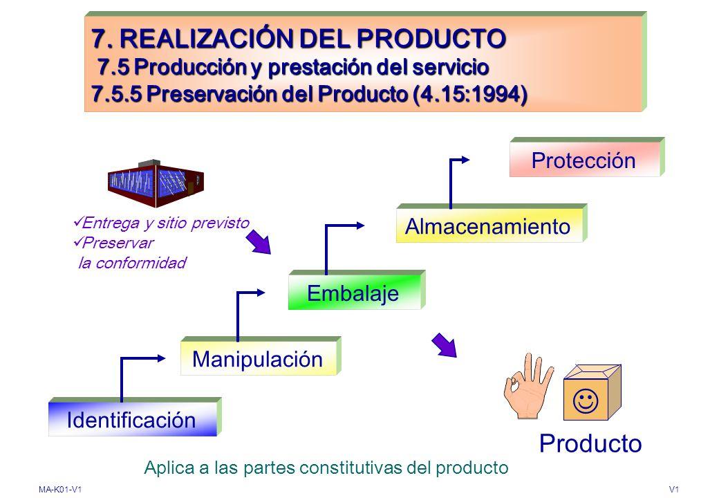 MA-K01-V1V1 7. REALIZACIÓN DEL PRODUCTO 7.5 Producción y prestación del servicio 7.5.4Propiedad del Cliente Identificar Verificar Proteger Salvaguarda