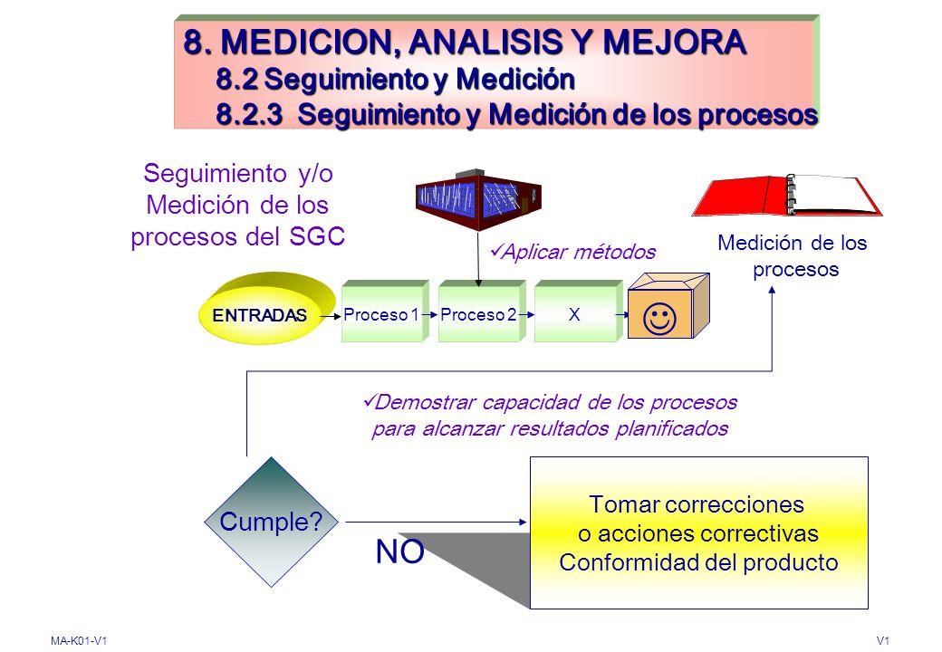 MA-K01-V1V1 8. MEDICIÓN, ANÁLISIS Y MEJORA 8.2 Seguimiento y Medición 8.2.2. Auditoría Interna ACTIVIDAD POR AUDITAR E F A M M 45678 X X X X X Estado