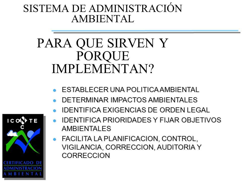 SISTEMA DE ADMINISTRACIÓN AMBIENTAL PARA QUE SIRVEN Y PORQUE IMPLEMENTAN? ESTABLECER UNA POLITICA AMBIENTAL ESTABLECER UNA POLITICA AMBIENTAL DETERMIN