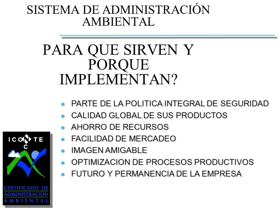 SISTEMA DE ADMINISTRACIÓN AMBIENTAL PARA QUE SIRVEN Y PORQUE IMPLEMENTAN? PARTE DE LA POLITICA INTEGRAL DE SEGURIDAD PARTE DE LA POLITICA INTEGRAL DE