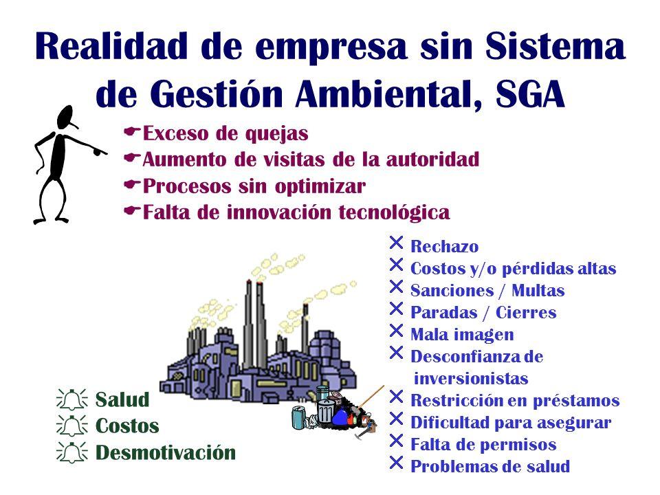 PASOS A SEGUIR EN UN SISTEMA DE ADMINISTRACIÓN AMBIENTAL COMPROMISO DE LA ALTA GERENCIA COMPROMISO DE LA ALTA GERENCIA PLANIFICAR EL PROCESO PLANIFICAR EL PROCESO ESTABLECER EL ALCANCE DEL SISTEMA ESTABLECER EL ALCANCE DEL SISTEMA SUMINISTRAR LA DOCUMENTACION NECESARIA SUMINISTRAR LA DOCUMENTACION NECESARIA PROCEDIMIENTOS SISTEMATICOS DE ASPECTOS E IMPACTOS PROCEDIMIENTOS SISTEMATICOS DE ASPECTOS E IMPACTOS METODOS SISTEMATICOS DE ANALISIS DE ASPECTOS E IMPACTOS METODOS SISTEMATICOS DE ANALISIS DE ASPECTOS E IMPACTOS DETERMINAR LAS NECESIDADES DE ACCIONES Y PRIORIDADES DETERMINAR LAS NECESIDADES DE ACCIONES Y PRIORIDADES IDENTIFICARLAS LEGISLACIONES Y REGULACIONES IDENTIFICARLAS LEGISLACIONES Y REGULACIONES SEÑALAR LOS OBJETIVOS Y DEFINIR LAS METAS SEÑALAR LOS OBJETIVOS Y DEFINIR LAS METAS ESTABLECER UN PROGRAMA ESTABLECER UN PROGRAMA I C O T E C