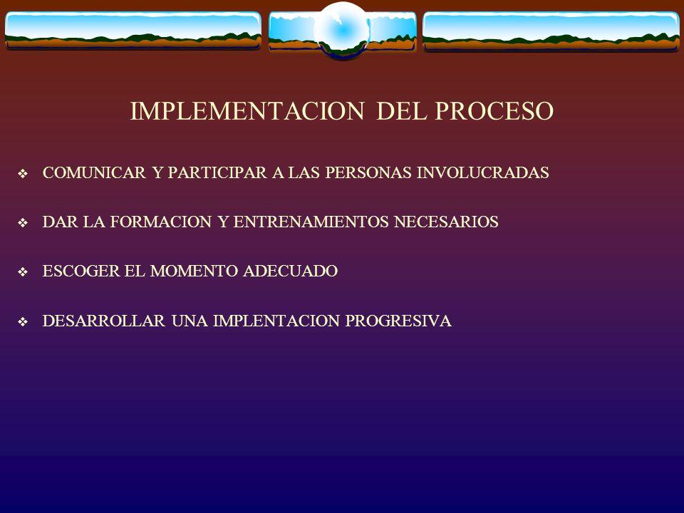 IMPLEMENTACION DEL PROCESO COMUNICAR Y PARTICIPAR A LAS PERSONAS INVOLUCRADAS DAR LA FORMACION Y ENTRENAMIENTOS NECESARIOS ESCOGER EL MOMENTO ADECUADO