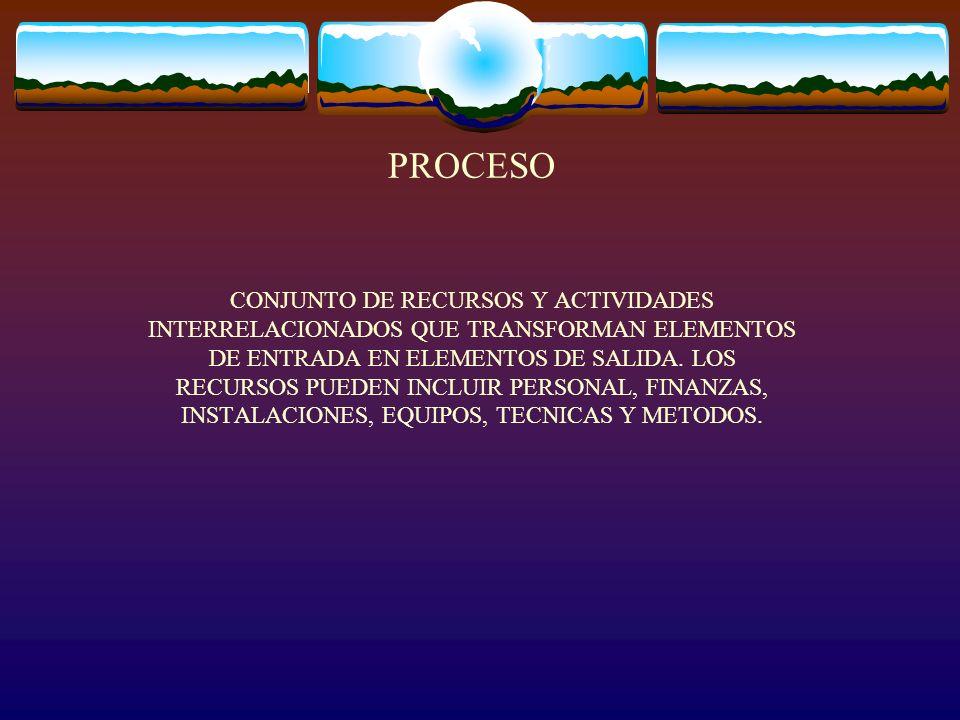 PROCESO CONJUNTO DE RECURSOS Y ACTIVIDADES INTERRELACIONADOS QUE TRANSFORMAN ELEMENTOS DE ENTRADA EN ELEMENTOS DE SALIDA. LOS RECURSOS PUEDEN INCLUIR