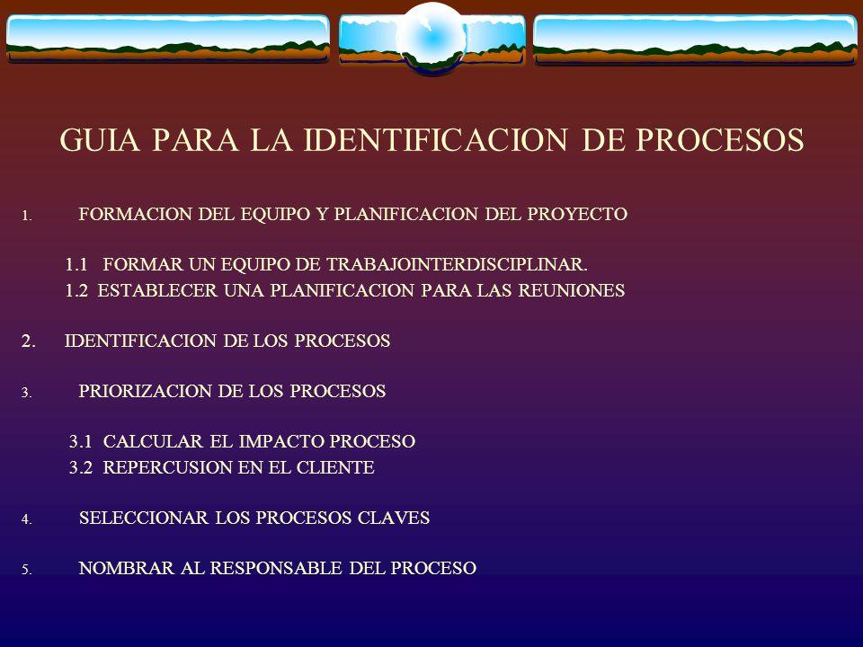 GUIA PARA LA IDENTIFICACION DE PROCESOS 1. FORMACION DEL EQUIPO Y PLANIFICACION DEL PROYECTO 1.1 FORMAR UN EQUIPO DE TRABAJOINTERDISCIPLINAR. 1.2 ESTA