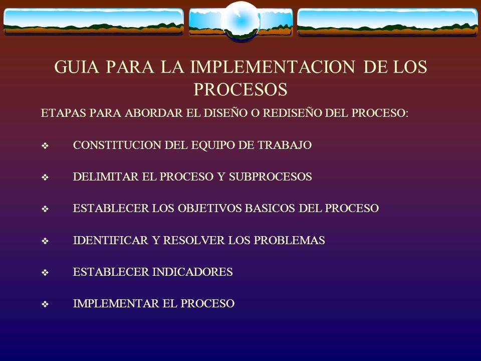 CONSTITUCION DEL EQUIPO DE TRABAJO QUE TENGAN EXPERIENCIA EN LAS ACTIVIDADES INCLUIDAS QUE TENGAN CAPACIDAD CREATIVA E INNOVADORA QUE EXISTA UNA PERSONA COMO MINIMO DE CADA DEPARTRAMENTO CONTAR CON UN COORDINADOR DE EQUIPO ESTABLECER UN PLAN DE TRABAJO