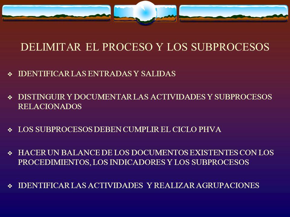 DELIMITAR EL PROCESO Y LOS SUBPROCESOS IDENTIFICAR LAS ENTRADAS Y SALIDAS DISTINGUIR Y DOCUMENTAR LAS ACTIVIDADES Y SUBPROCESOS RELACIONADOS LOS SUBPR