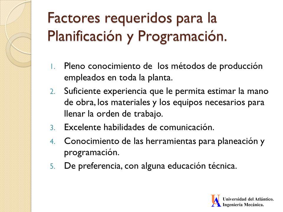 Factores requeridos para la Planificación y Programación. 1. Pleno conocimiento de los métodos de producción empleados en toda la planta. 2. Suficient