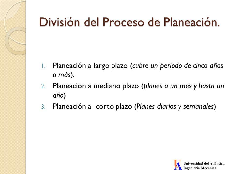División del Proceso de Planeación. 1. Planeación a largo plazo (cubre un periodo de cinco años o más). 2. Planeación a mediano plazo (planes a un mes