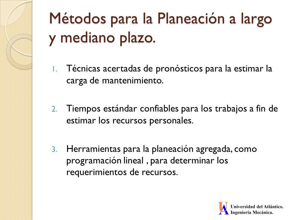 Métodos para la Planeación a largo y mediano plazo. 1. Técnicas acertadas de pronósticos para la estimar la carga de mantenimiento. 2. Tiempos estánda