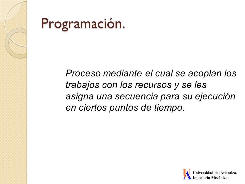 Programación. Proceso mediante el cual se acoplan los trabajos con los recursos y se les asigna una secuencia para su ejecución en ciertos puntos de t