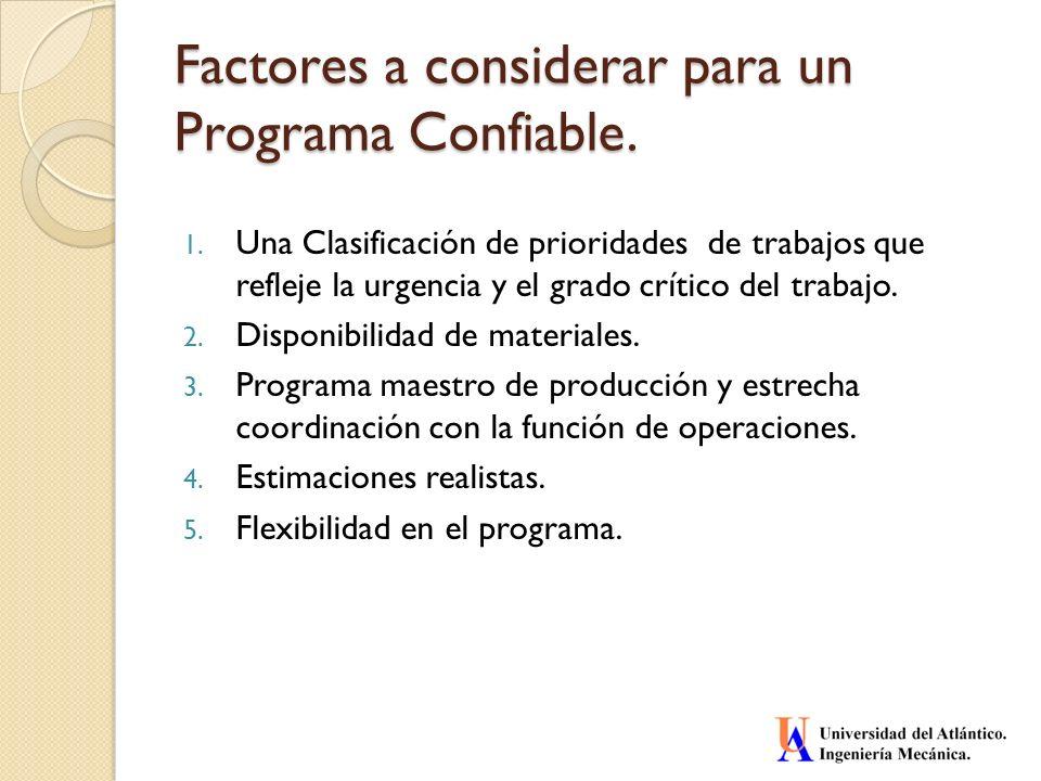 Factores a considerar para un Programa Confiable. 1. Una Clasificación de prioridades de trabajos que refleje la urgencia y el grado crítico del traba