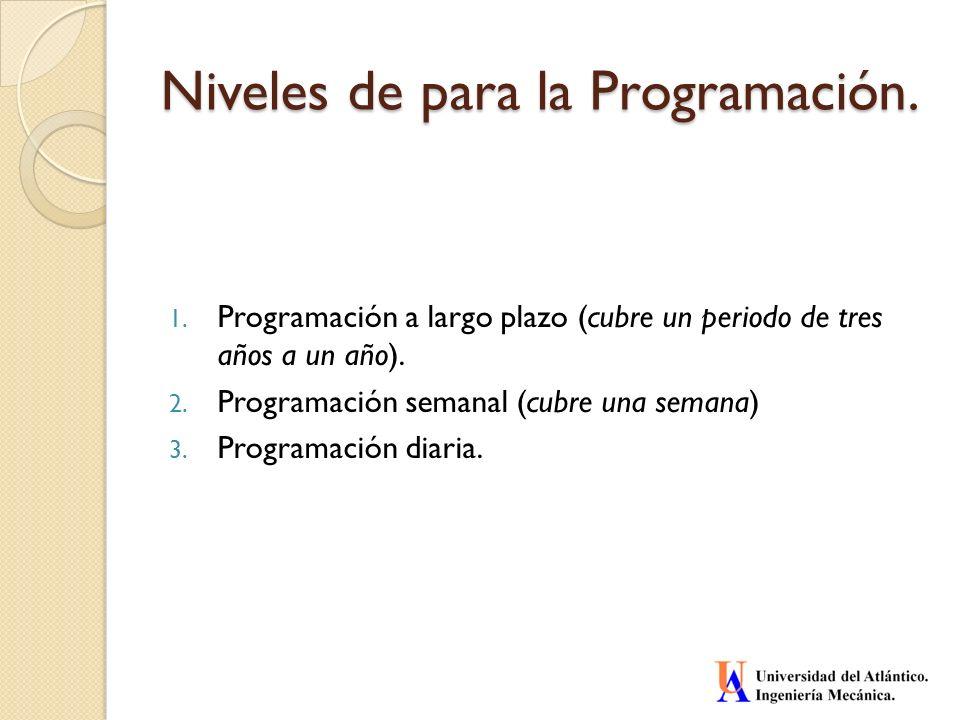 Niveles de para la Programación. 1. Programación a largo plazo (cubre un periodo de tres años a un año). 2. Programación semanal (cubre una semana) 3.