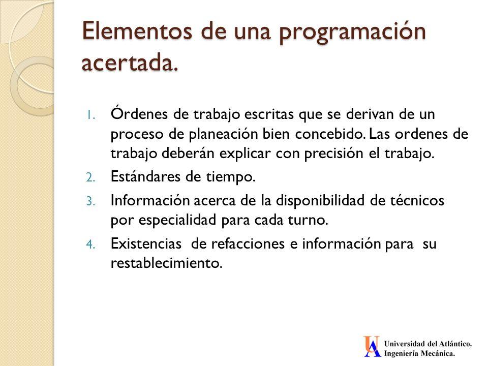 Elementos de una programación acertada. 1. Órdenes de trabajo escritas que se derivan de un proceso de planeación bien concebido. Las ordenes de traba
