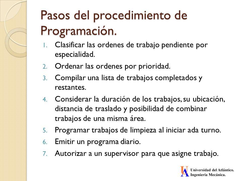 Pasos del procedimiento de Programación. 1. Clasificar las ordenes de trabajo pendiente por especialidad. 2. Ordenar las ordenes por prioridad. 3. Com
