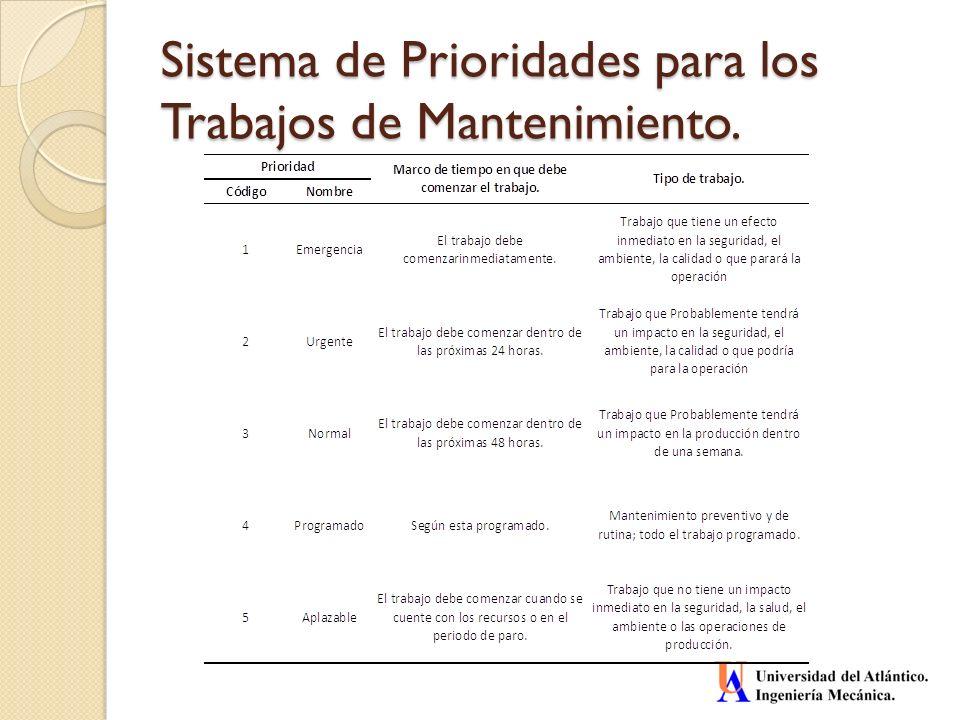 Sistema de Prioridades para los Trabajos de Mantenimiento.