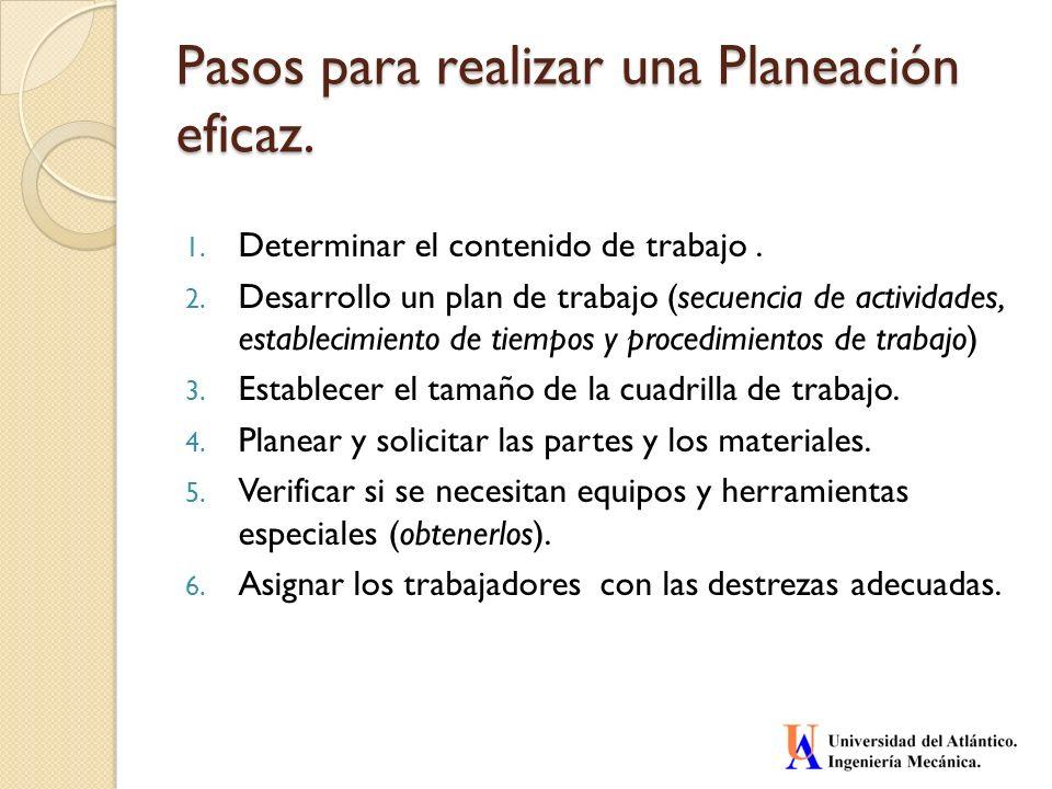 Pasos para realizar una Planeación eficaz. 1. Determinar el contenido de trabajo. 2. Desarrollo un plan de trabajo (secuencia de actividades, establec