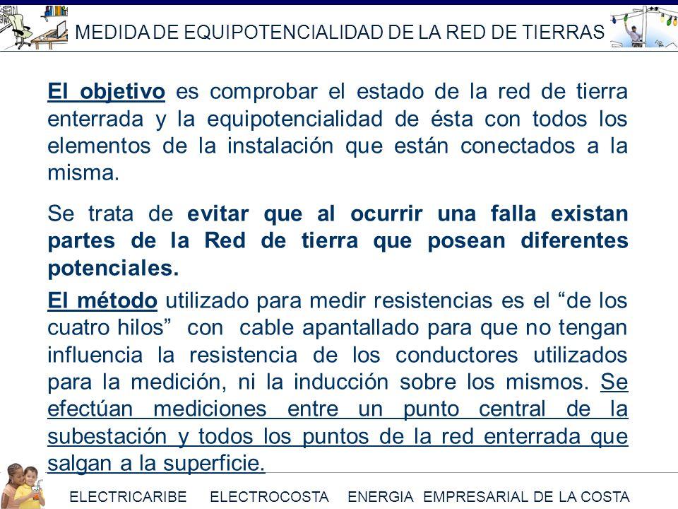 ELECTRICARIBE ELECTROCOSTA ENERGIA EMPRESARIAL DE LA COSTA MEDIDA DE EQUIPOTENCIALIDAD DE LA RED DE TIERRAS El objetivo es comprobar el estado de la r