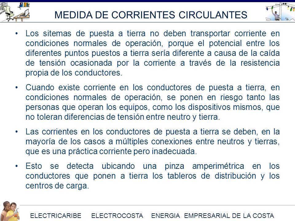 ELECTRICARIBE ELECTROCOSTA ENERGIA EMPRESARIAL DE LA COSTA MEDIDA DE CORRIENTES CIRCULANTES Los sitemas de puesta a tierra no deben transportar corrie