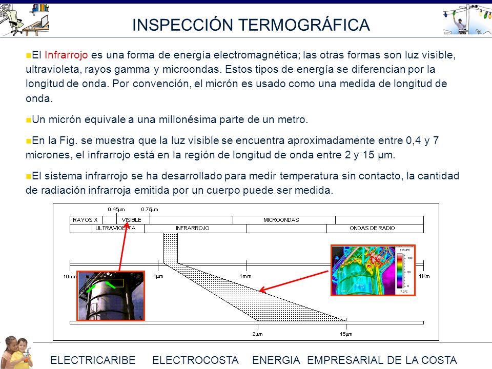 ELECTRICARIBE ELECTROCOSTA ENERGIA EMPRESARIAL DE LA COSTA INSPECCIÓN TERMOGRÁFICA El Infrarrojo es una forma de energía electromagnética; las otras f