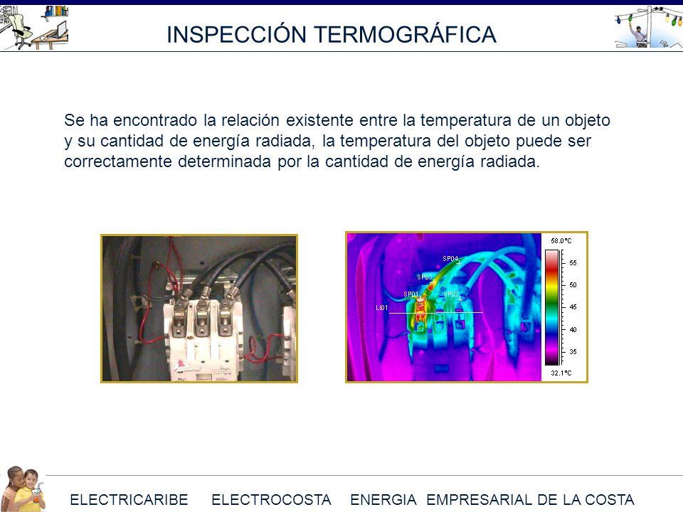 ELECTRICARIBE ELECTROCOSTA ENERGIA EMPRESARIAL DE LA COSTA INSPECCIÓN TERMOGRÁFICA Se ha encontrado la relación existente entre la temperatura de un o