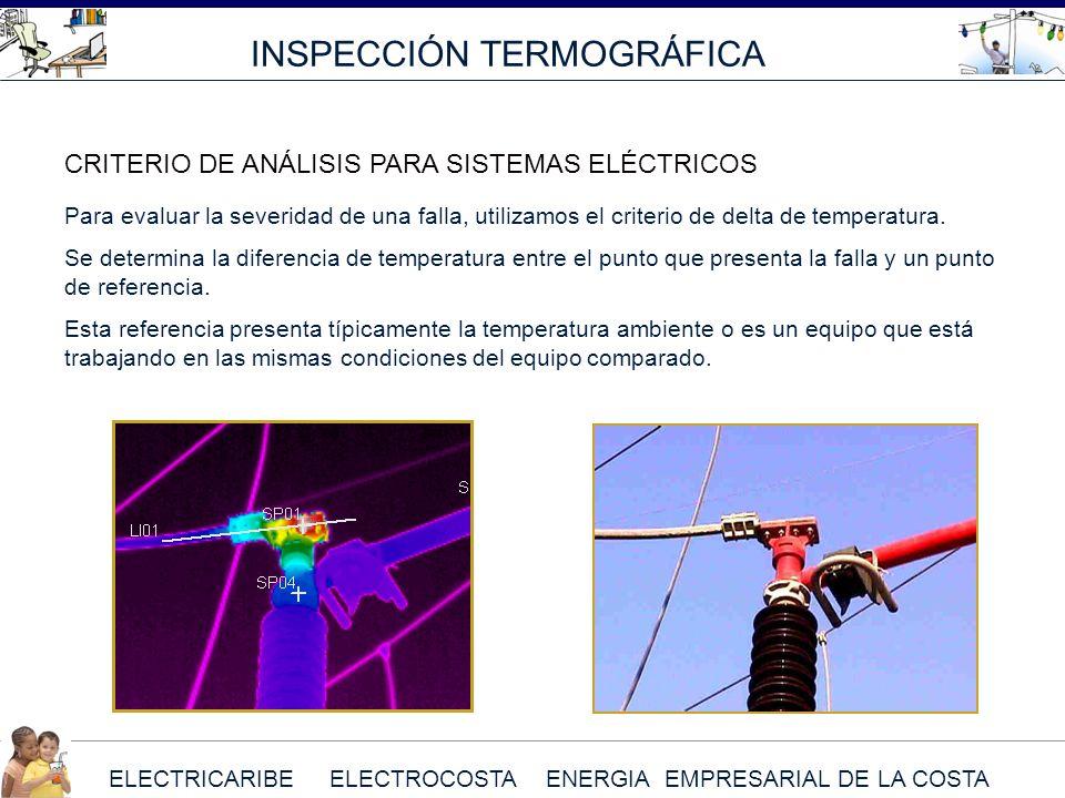 ELECTRICARIBE ELECTROCOSTA ENERGIA EMPRESARIAL DE LA COSTA INSPECCIÓN TERMOGRÁFICA CRITERIO DE ANÁLISIS PARA SISTEMAS ELÉCTRICOS Para evaluar la sever