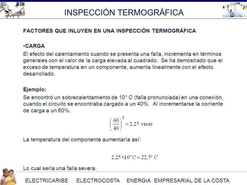 ELECTRICARIBE ELECTROCOSTA ENERGIA EMPRESARIAL DE LA COSTA INSPECCIÓN TERMOGRÁFICA FACTORES QUE INLUYEN EN UNA INSPECCIÓN TERMOGRÁFICA CARGA El efecto