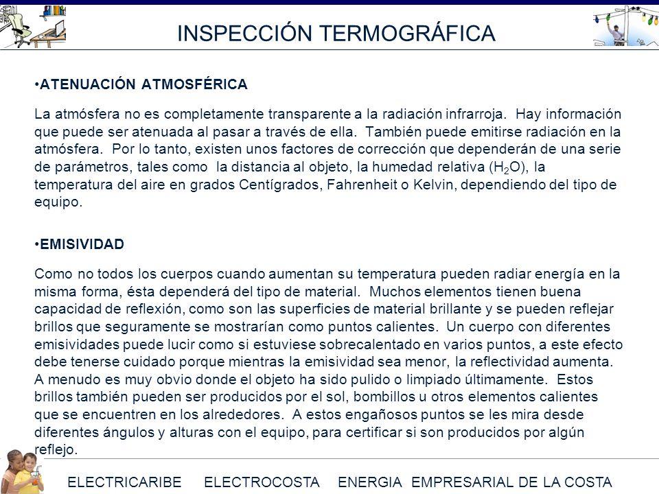 ELECTRICARIBE ELECTROCOSTA ENERGIA EMPRESARIAL DE LA COSTA INSPECCIÓN TERMOGRÁFICA ATENUACIÓN ATMOSFÉRICA La atmósfera no es completamente transparent